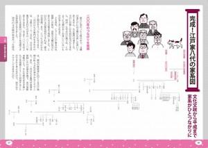 自分でつくれる200年家系図